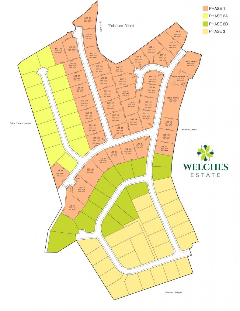 Welches Estate